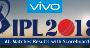 IPL 2018 match result