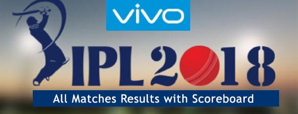 IPL 2018 match result