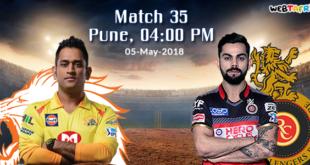 IPL 2018 Live Score