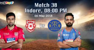 Live IPL 2018 Match Score