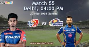 Live IPL Match Score