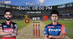 IPL Live Match 45 Score