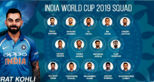India's Full Squad ICC World Cup 2019
